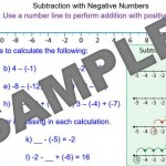 Subtraction with Negative Numbers