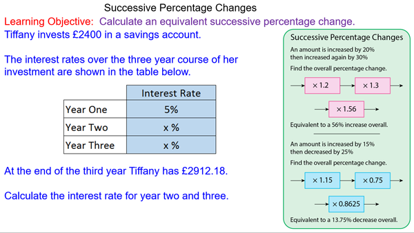 Calculating a Repeated Percentage Change