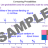 Comparing the Probability of Events