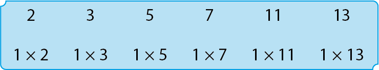 How to connect factor pairs to other areas of maths