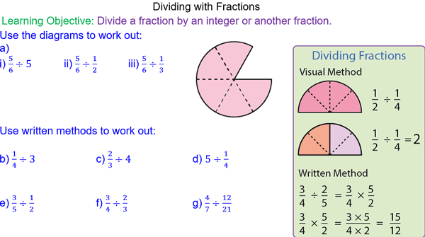 Dividing with Fractions using Visual Methods