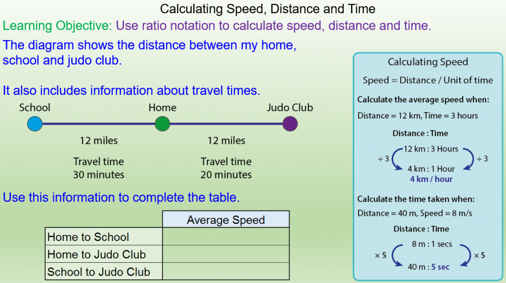 How to calculate speed using ratio notation