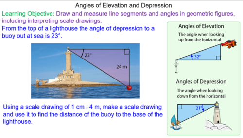 Angles of Elevation and DepressionAngles of Elevation and Depression