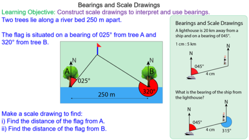 Scale Drawings of Bearings