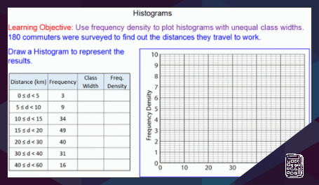 Drawing Histograms with Unequal Class Widths