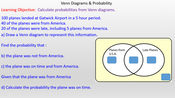 How To Draw A Venn Diagram To Calculate Probabilities Mr