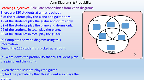 How to Draw a Venn Diagram to Calculate Probabilities