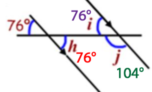 Solving Problems with Angles in Parallel Lines