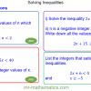 Revising Solving Inequalities