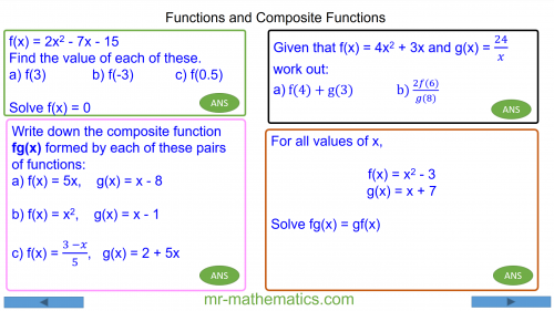 Students revise how to substitute known values and expressions into basic and composite functions