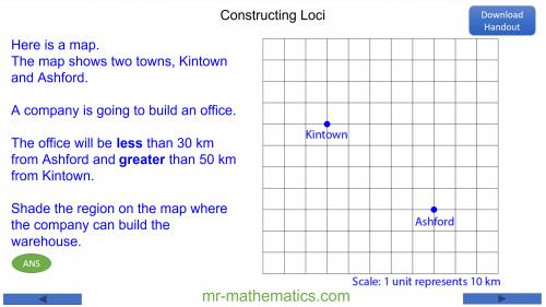 Revising Constructing Loci