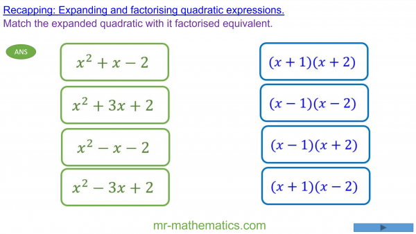 How to Solve Quadratics by Factorising