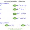 Revising Factorising Quadratics
