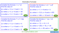 Revising Kinematics Formulae
