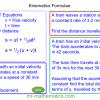 Revising Kinematics Formulae