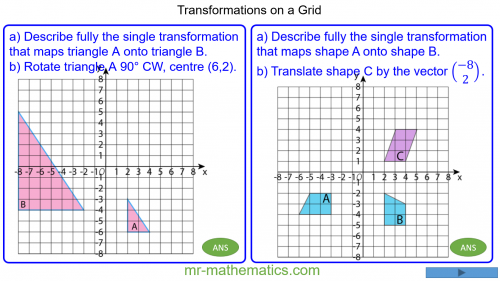Revising Performing and Describing Transformations