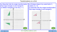 Revising Performing and Describing Transformations