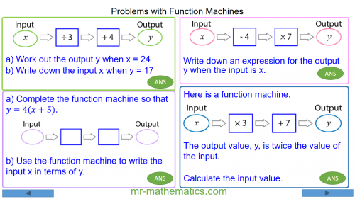 Revising Function Machines