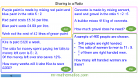 Revising Sharing to a Ratio