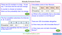 Revising Expectation and Mutually Exclusive Events