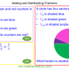 Revising Adding and Subtracting Fractions with the same Denominator