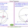 Revising Circle Theorems