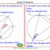 Revising Circle Theorems