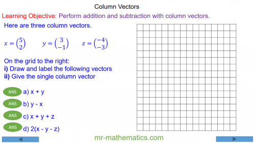 Addition and Subtraction with Column Vectors