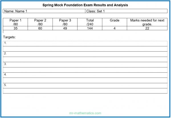 Year 11 March Mock Exam