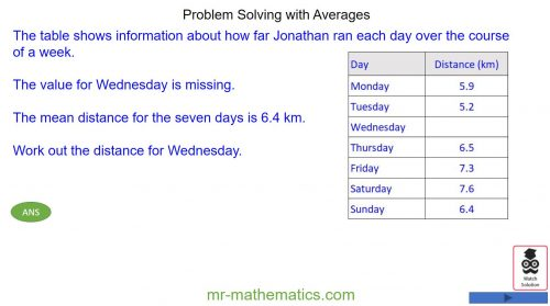 Problem Solving with Averages