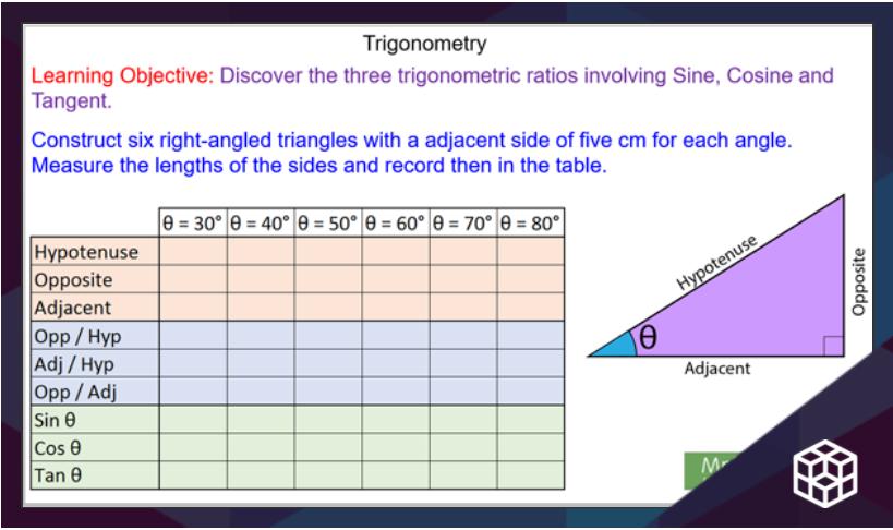 Trigonometric Identities Sin, Cos and Tan