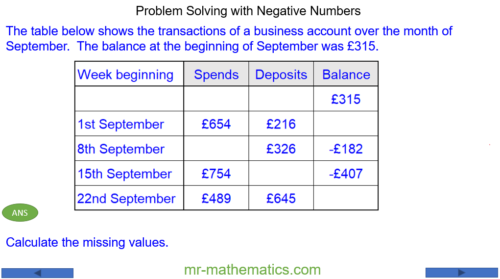 Problem Solving - Negative Numbers