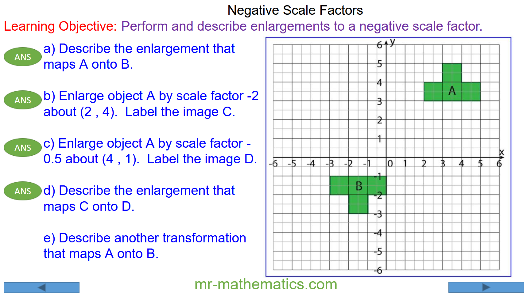 Enlarging Shapes by a Negative Scale Factor