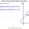 UntitleProblem Solving with Simultaneous Equationsd-5