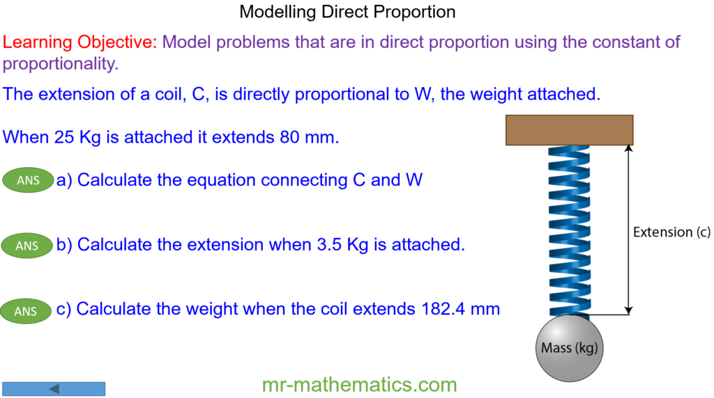 Modelling Direct Proportion