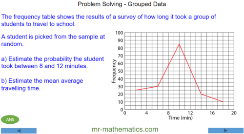 Problem Solving - Grouped Data
