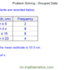Problem Solving – Grouped Data