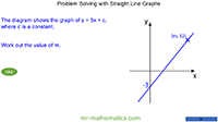 Problem Solving - Straight Line Graphs