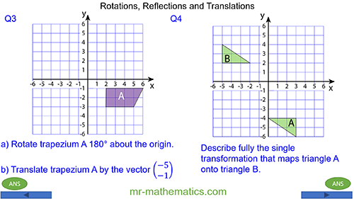 Rotations, Translations and Reflections