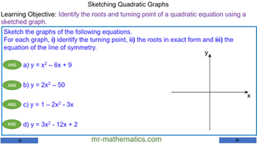 Sketching Quadratics to Identify Turning Points and Roots