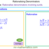 Rationalising Denominators using the Complex Conjugate