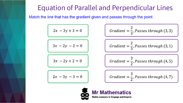 Equation of Parallel and Perpendicular Straight Line Graphs