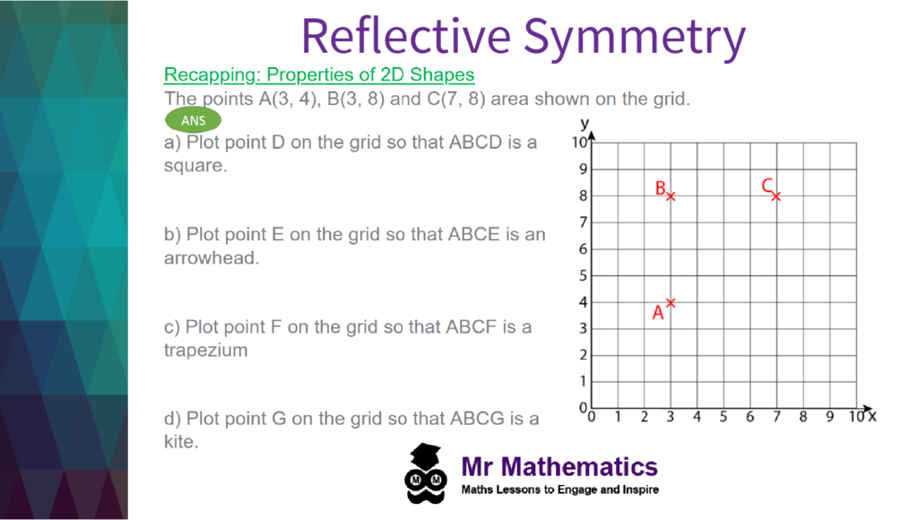 Reflective Symmetry in 2D Shapes