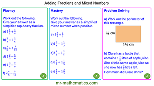 Extended Learning – Adding and Subtracting Mixed Numbers