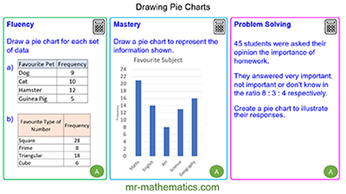 Extended Learning - Drawing Pie Charts