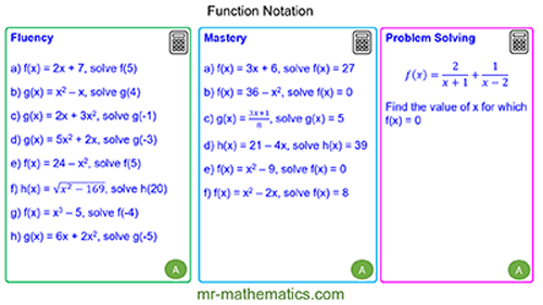 Extended Learning - Function Notation