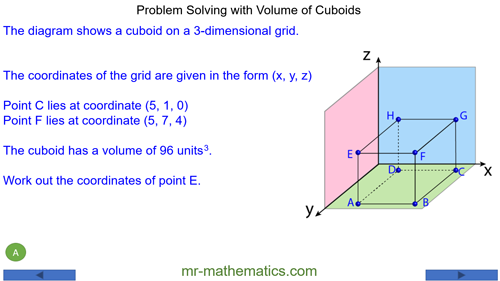 Problem Solving with Volume of Cuboids