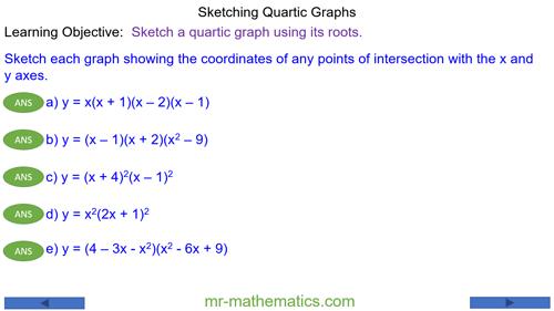 Sketching Quartic Graphs