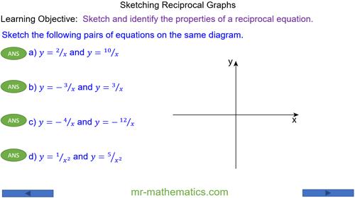Sketching Reciprocal Graphs