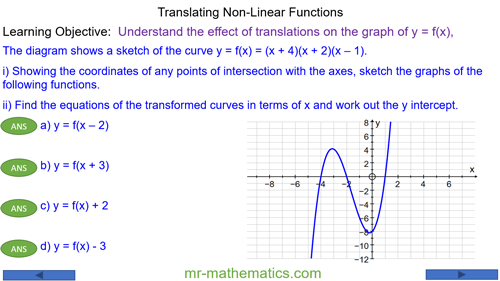 Translating Non-Linear Functions